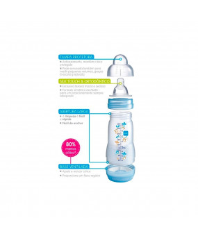 MAMADEIRA EASY START ANTICÓLICA 0 MESES 160ML AZUL REF.4661 - MAM